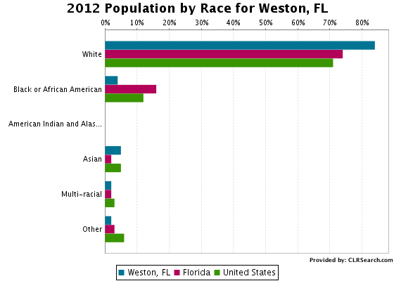 std-rates-2016-for-destin-fl.jpg