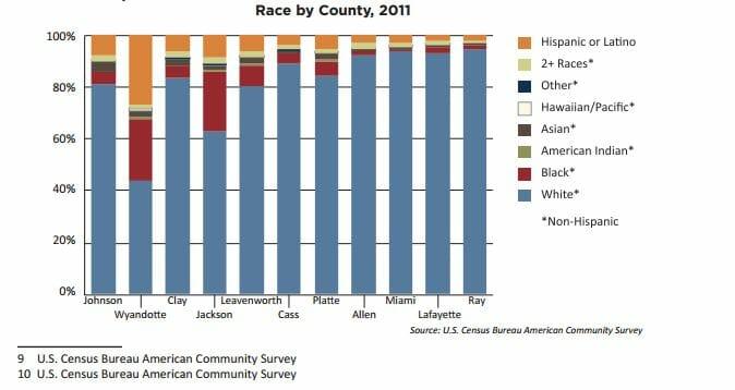 Asian american community survey