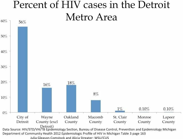 std-rates-2016-for-dearborn-heights-mi.jpg