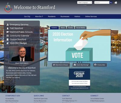 STD Testing at Stamford STD Clinic