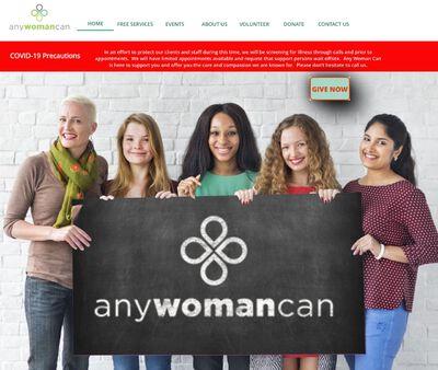 STD Testing at anywomancan
