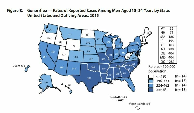 Graph of gonorrhea rates in muskogee oklahoma from 2015