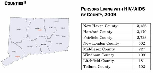 Graph of hiv rates in new britain connecticut from 2009